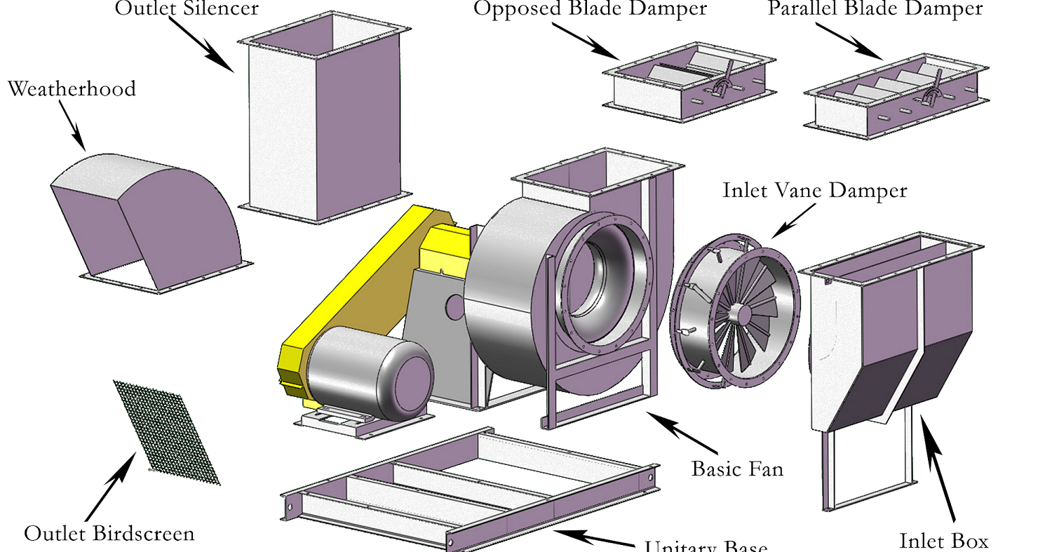 AirPro Fan & Blower Front Page